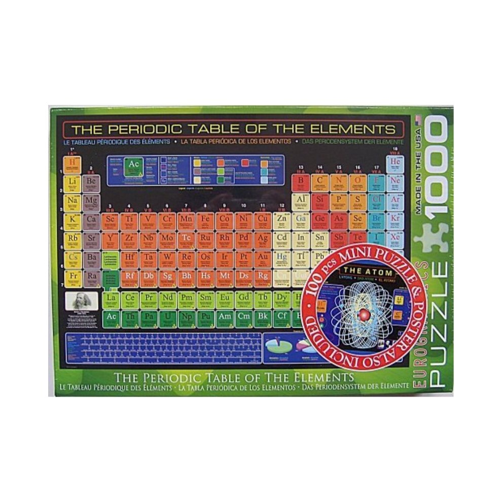 Periodic Table Of Elements Jigsaw Puzzle - Periodic Table ...